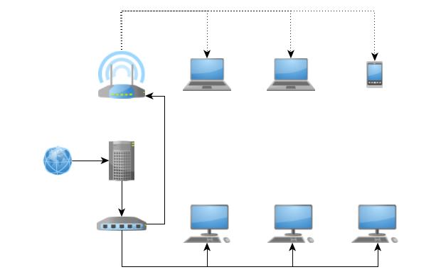 Le point d'accès WiFi bridgé